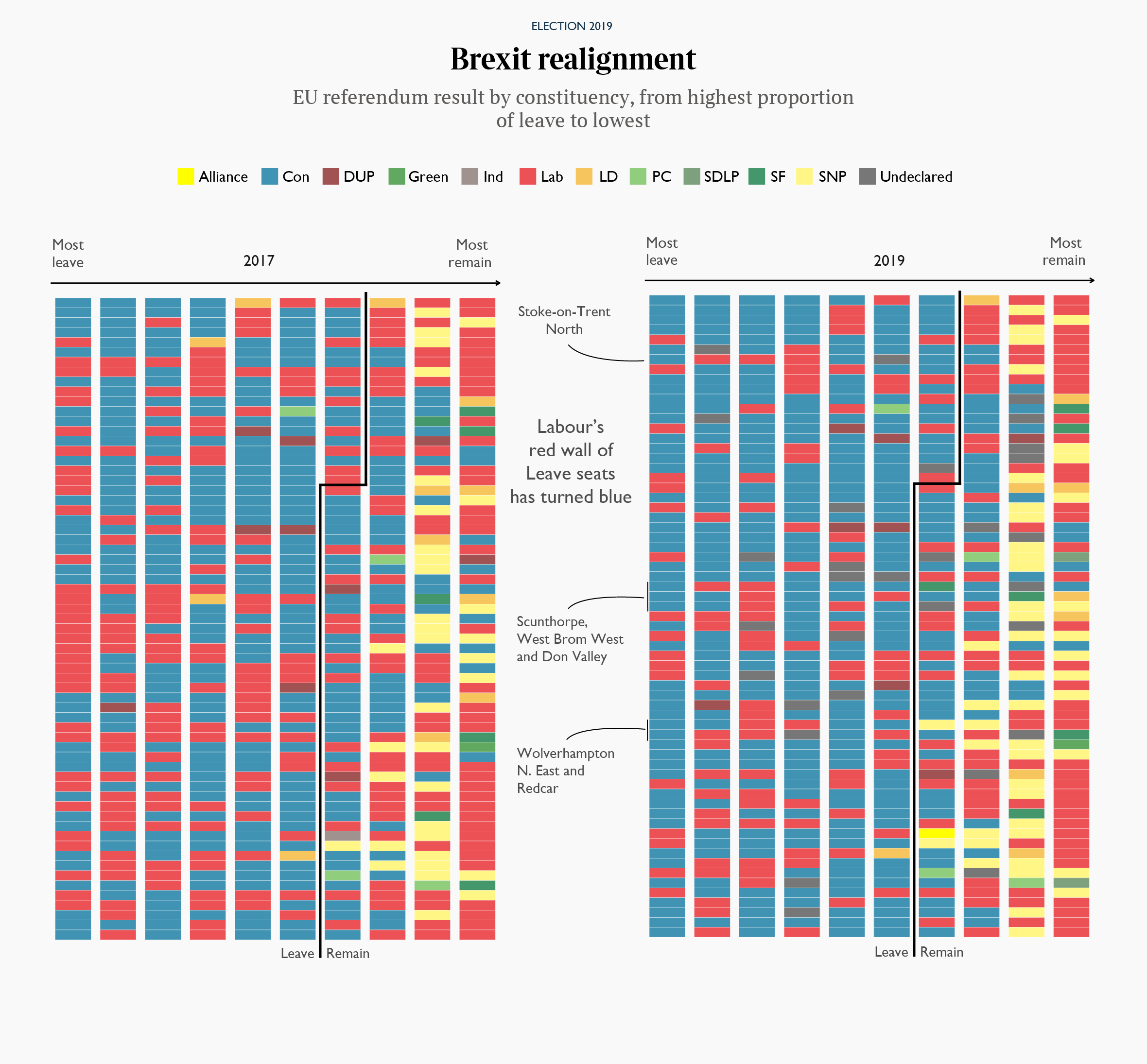 Brexit_realignment